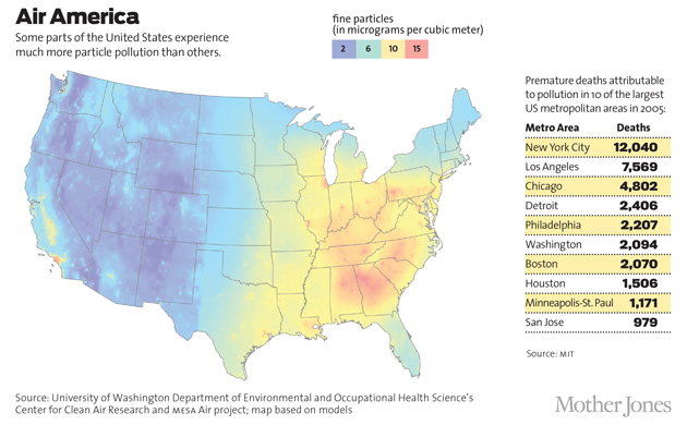 The Terrifying Truth About Air Pollution and Dementia | Respro ...